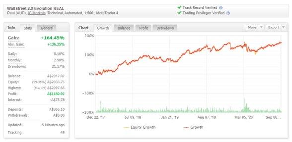 Wall Street Forex Robot Discount