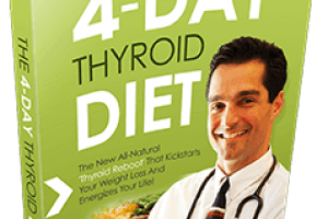 4 Day Thyroid Fix