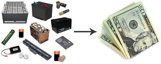 Wasting money on batteries